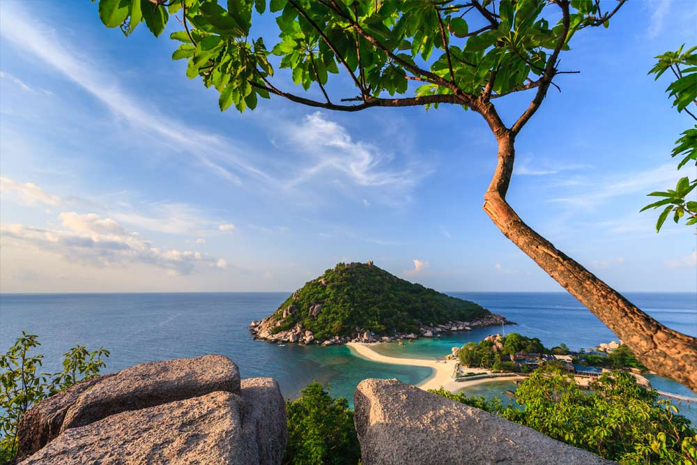 Koh Samui and Thailand: The Basics